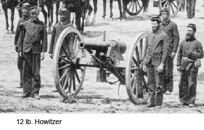 ilustrasi : Senjata Howitzer