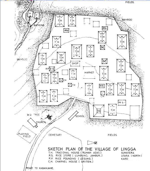 Lingga, Barusjahe dan Peceren di Tahun 1972 — Karo Siadi